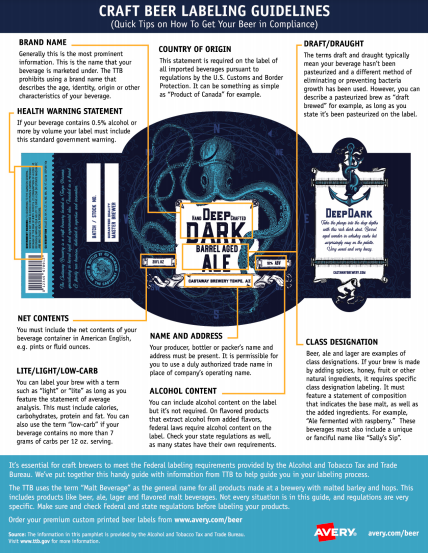 Avery Craft Beer Labeling Guidelines
